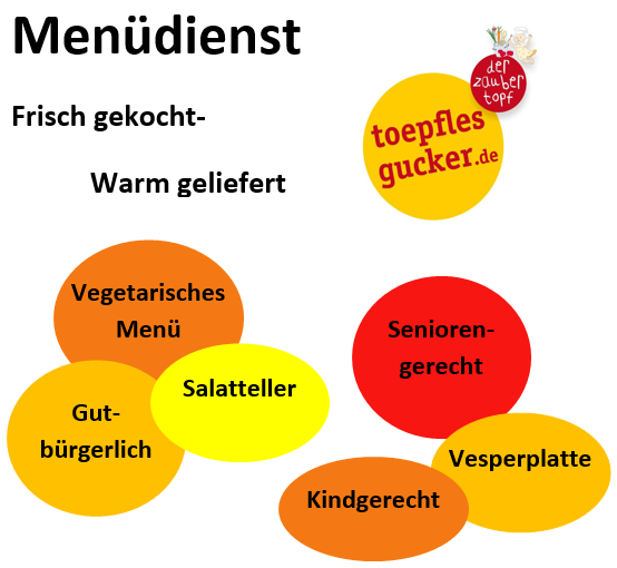 Diagramm Menuedienst